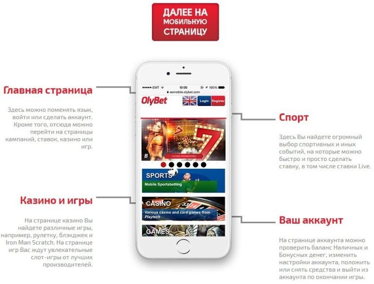 Olybet - мобильное приложение