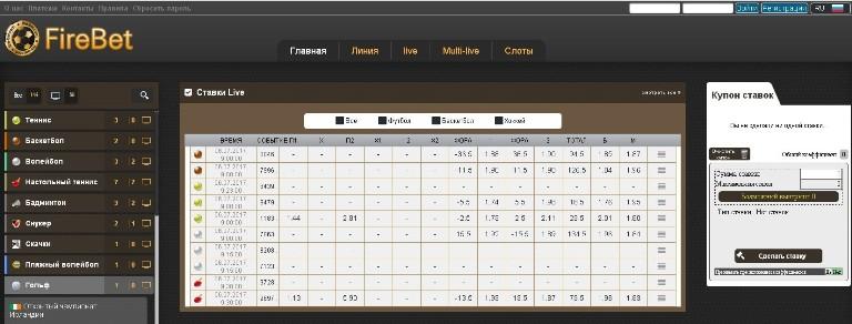 Fire bet com. Главная страница сайта