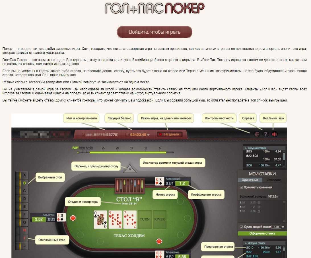 Покер  «ГолПас» контора – букмекерская