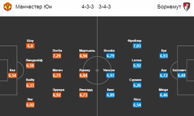Манчестер Юнайтед - Борнмут. Составы команд