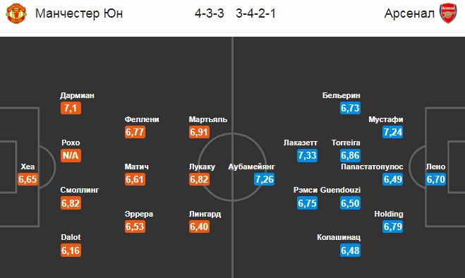 Манчестер Юнайтед - Арсенал. Составы команд