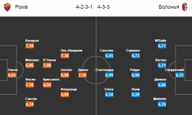 Рома - Болонья. Составы на матч