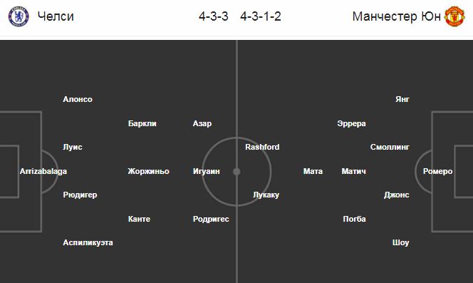 Челси - Манчестер Юнайтед. Составы на матч