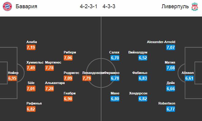Бавария - Ливерпуль. Составы на матч