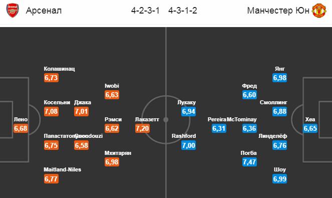 Арсенал - Манчестер Юнайтед. Составы на матч