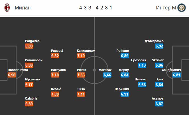 Милан - Интер. Составы на игру
