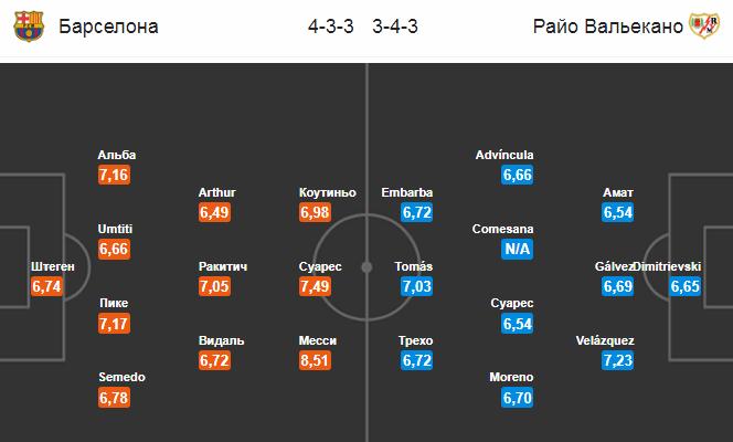 Барселона - Райо - Вальекано. Составы на матч