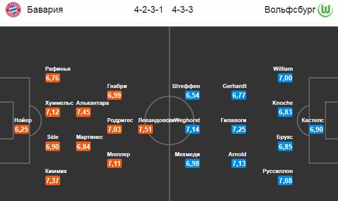 Бавария - Вольфсбург. Составы на матч
