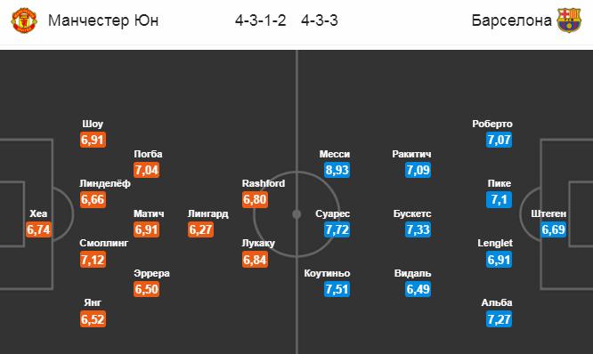 Манчестер Юнайтед - Барселона. Составы команд