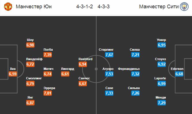 Манчестер Юнайтед - Манчестер Сити. Составы команд