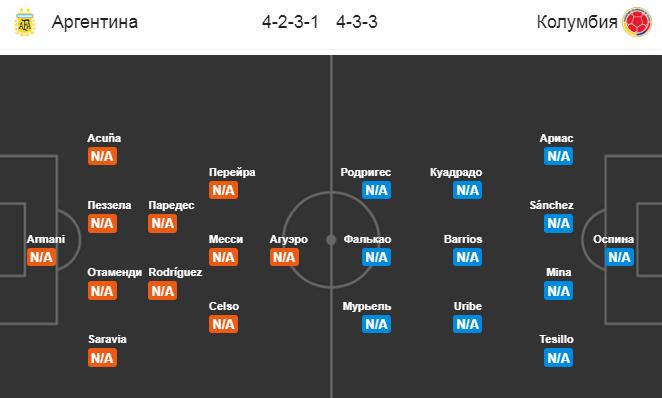 Аргентина - Колумбия. Составы команд