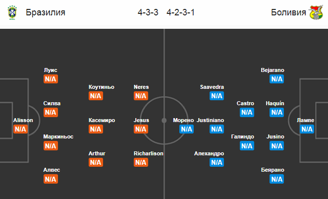 Бразилия - Боливия. Составы команд