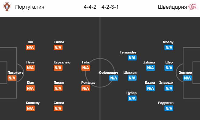 Португалия - Швейцария. Составы команд