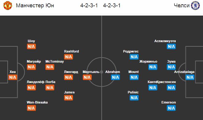 Манчестер Юнайтед - Челси. Составы команд