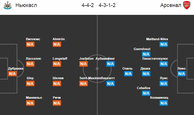 Ньюкасл - Арсенал. Составы команд