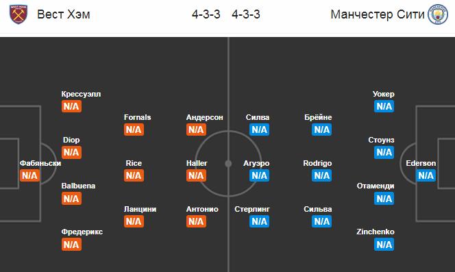 Вест Хэм - Манчестер Сити. Составы команд
