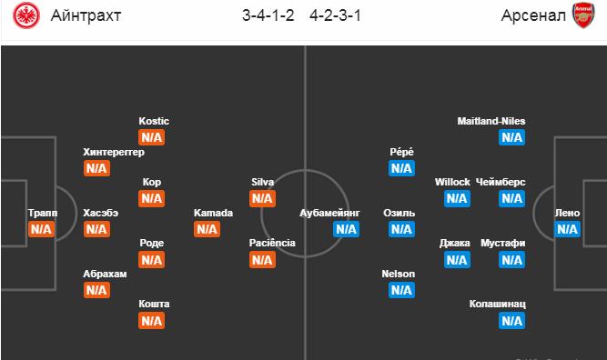 Айнтрахт - Арсенал. Составы команд