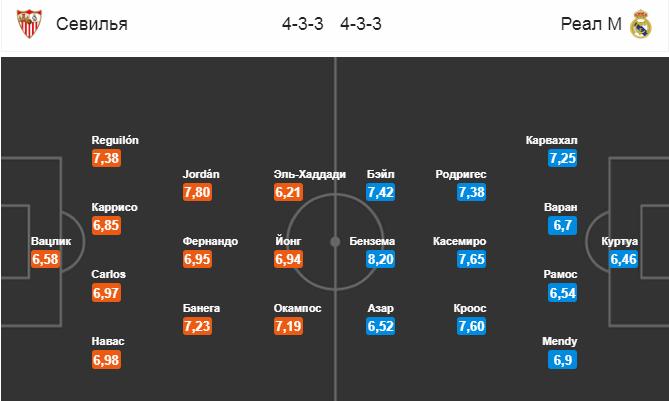 Севилья - Реал. Составы команд