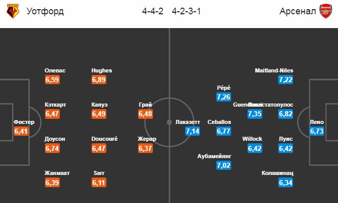 Уотфорд - Арсенал. Составы команд