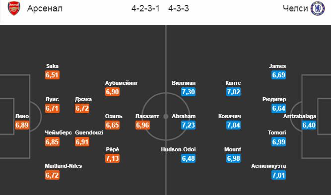 Арсенал - Челси. Составы команд