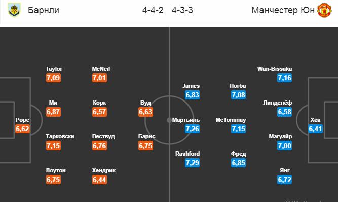 Бернли - Манчестер Юнайтед. Составы команд