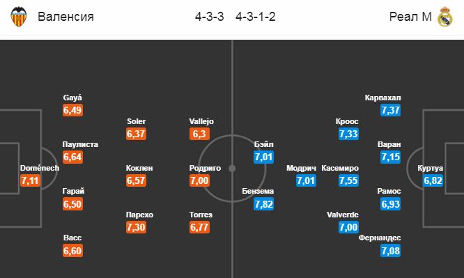 Валшенсия - Реал. Составы команд
