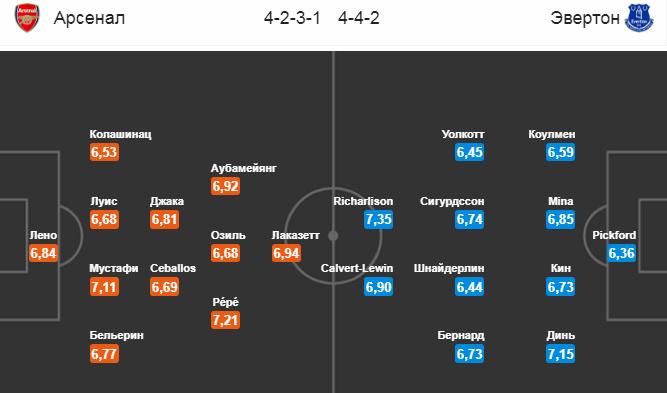 Арсенал - Эвертон. Составы команд