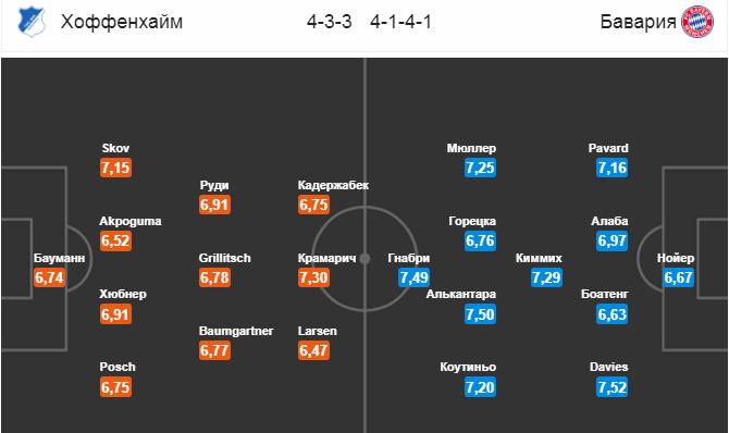 Хоффенхайм - Бавария. Составы на матч