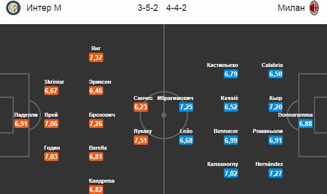 Интер - Милан. Составы команд