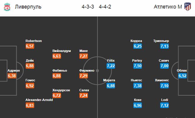 Ливерпуль - Атлетико. Составы на матч