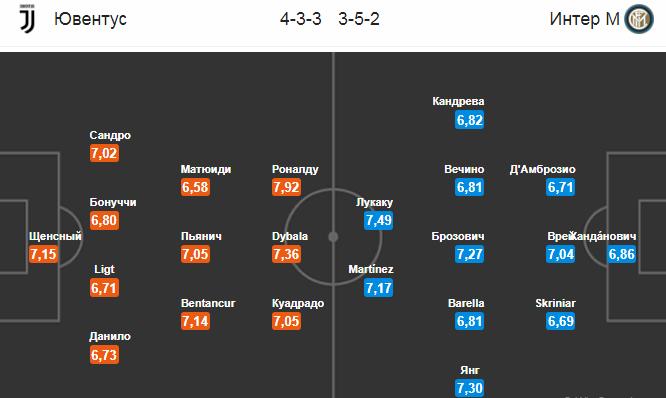 Ювентус - Интер. Составы на матч
