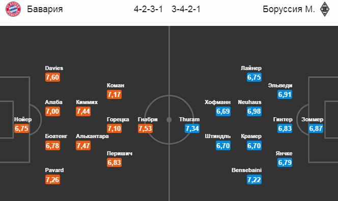 Бавария - Боруссия М. Составы игроков на матч