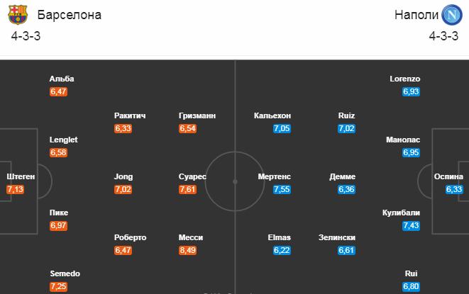 Барселона - Наполи. составы на матч