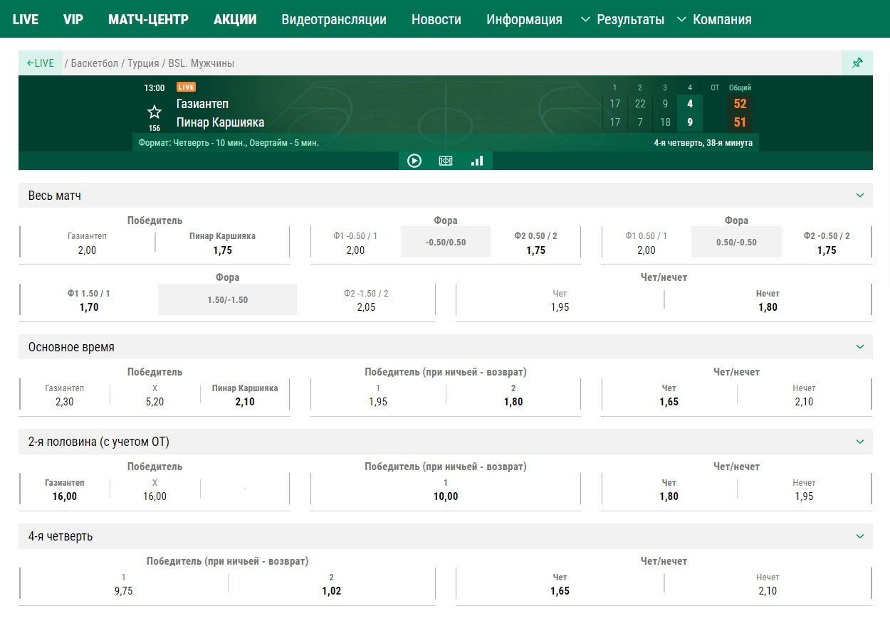Онлайн роспись на сайте ligastavok ru на баскетбол